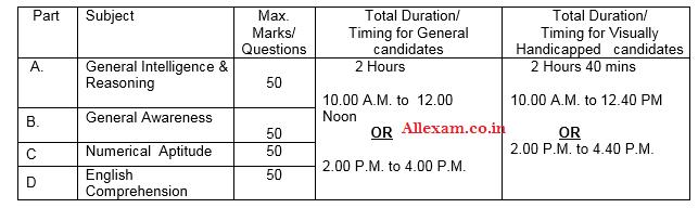 SSC-CGL-Exam-Pattern